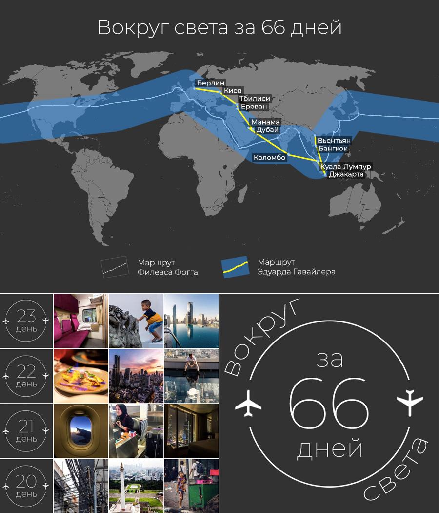 Вокруг света за 66 дней и День рождения