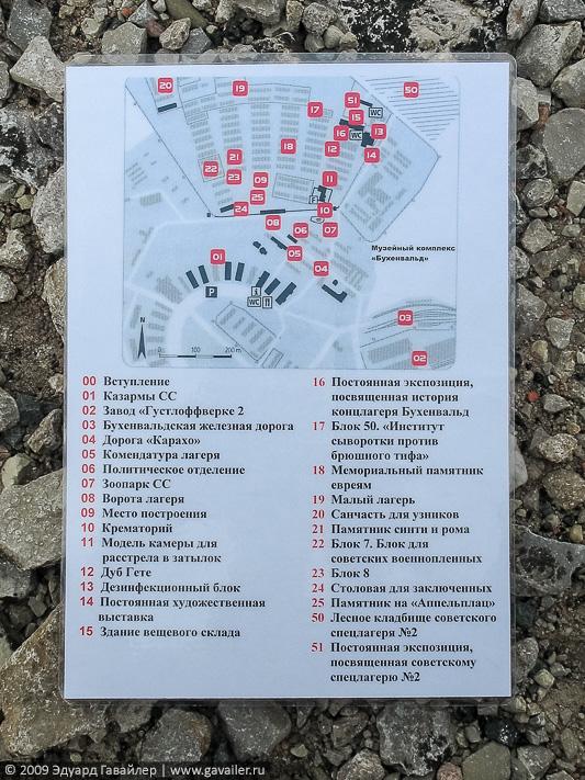 Схема Бухенвальда